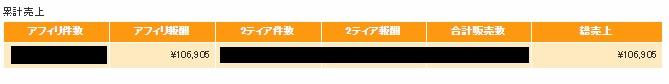 インフォトップ累計報酬10万円